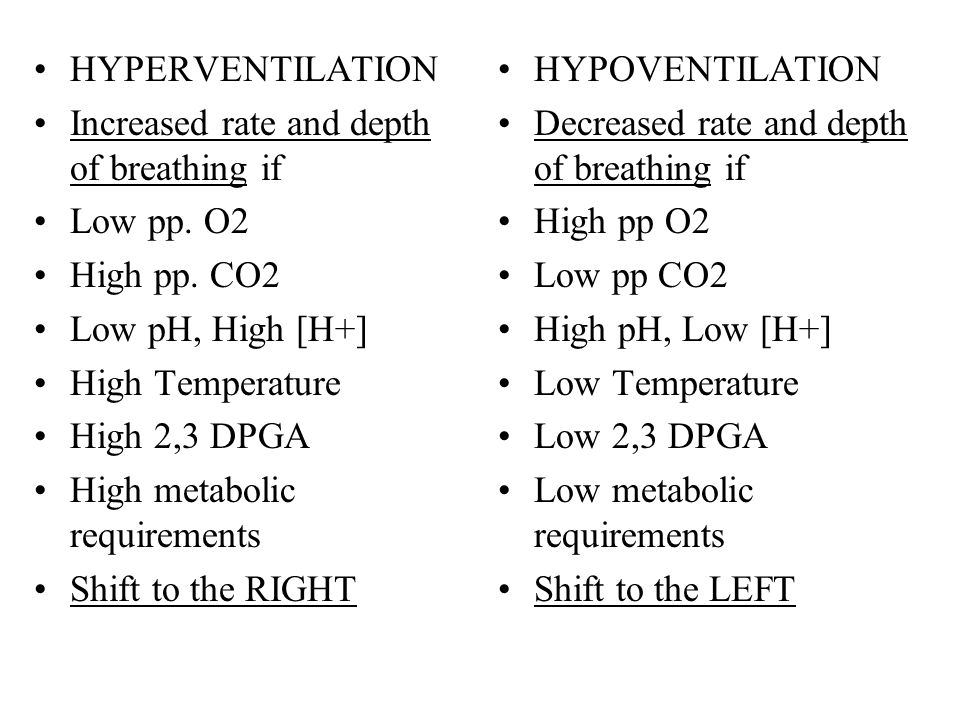 HYPERVENTILATION Increased rate and depth of breathing if. Low pp. O2. High pp. CO2. Low pH, High [H+]